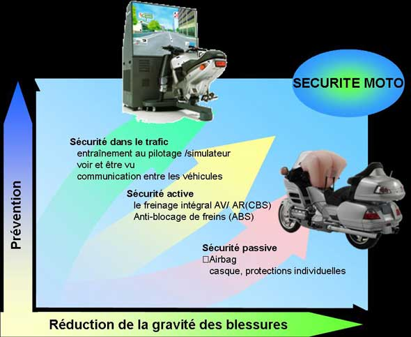tableausecurite